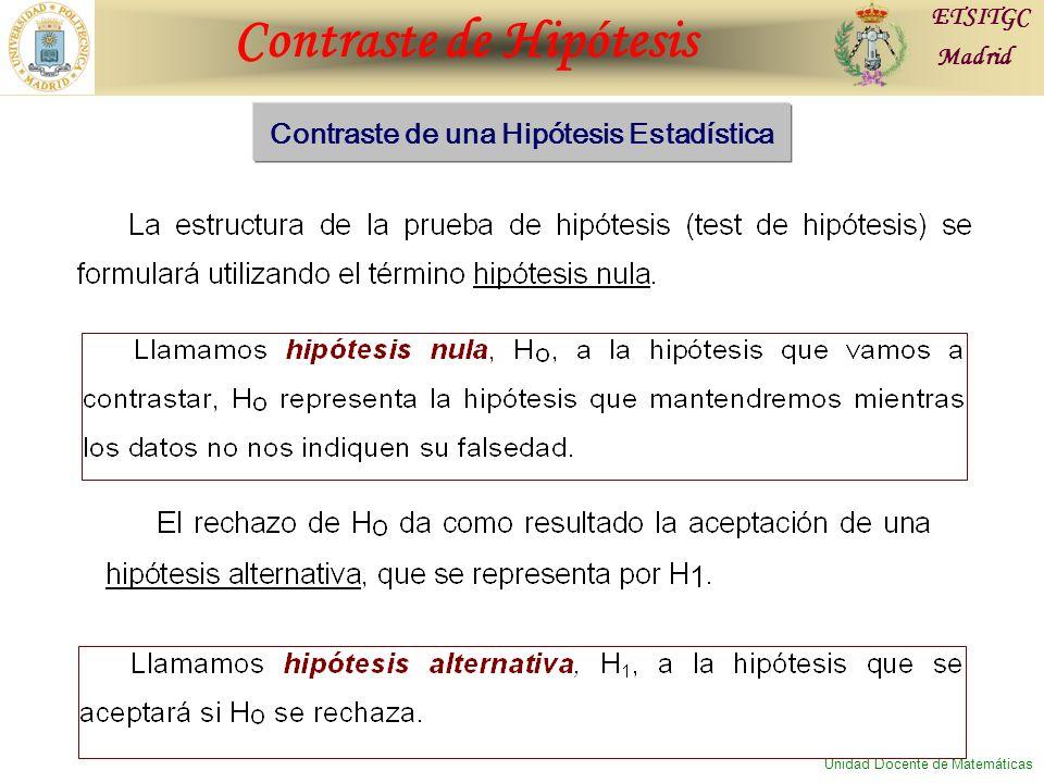 Contraste de Hipótesis ETSITGC Madrid Unidad Docente de Matemáticas Contraste de una Hipótesis Estadística