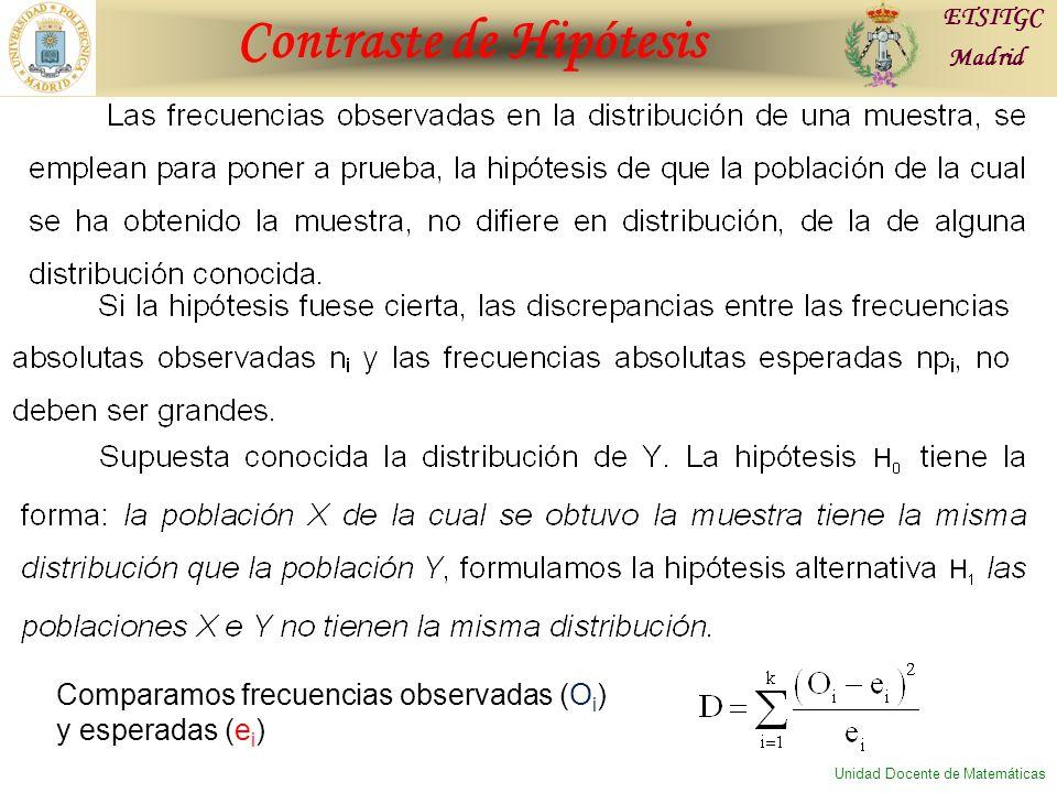 Contraste de Hipótesis ETSITGC Madrid Unidad Docente de Matemáticas Comparamos frecuencias observadas (O i ) y esperadas (e i )