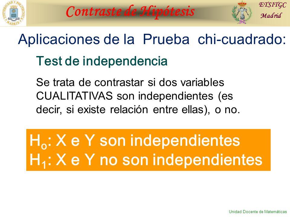 Contraste de Hipótesis ETSITGC Madrid Unidad Docente de Matemáticas Test de independencia Se trata de contrastar si dos variables CUALITATIVAS son independientes (es decir, si existe relación entre ellas), o no.