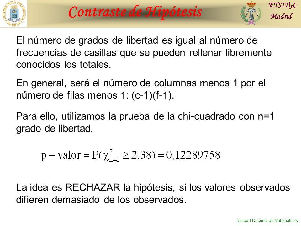 Contraste de Hipótesis ETSITGC Madrid Unidad Docente de Matemáticas La idea es RECHAZAR la hipótesis, si los valores observados difieren demasiado de los observados.