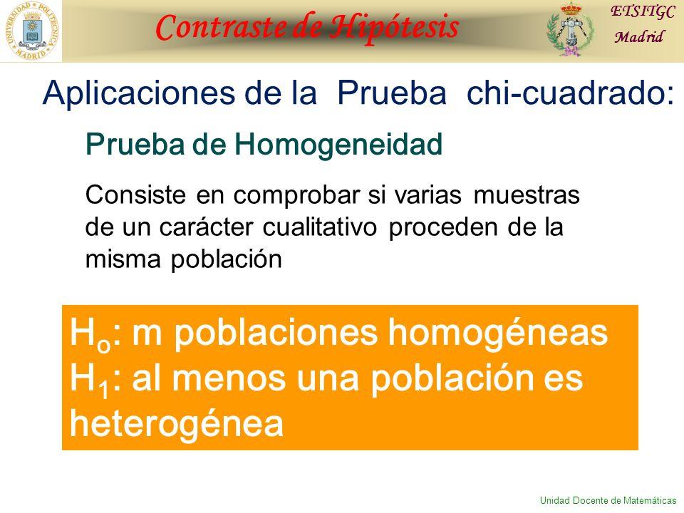 Contraste de Hipótesis ETSITGC Madrid Unidad Docente de Matemáticas Prueba de Homogeneidad Consiste en comprobar si varias muestras de un carácter cualitativo proceden de la misma población H o : m poblaciones homogéneas H 1 : al menos una población es heterogénea Aplicaciones de la Prueba chi-cuadrado:
