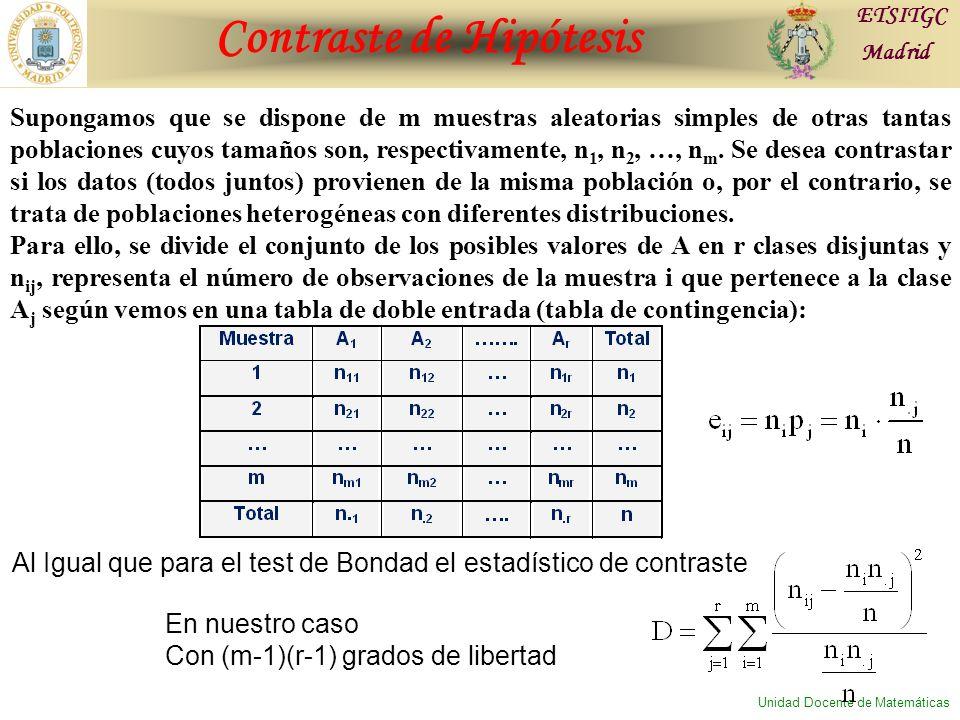 Contraste de Hipótesis ETSITGC Madrid Unidad Docente de Matemáticas Supongamos que se dispone de m muestras aleatorias simples de otras tantas poblaciones cuyos tamaños son, respectivamente, n 1, n 2, …, n m.