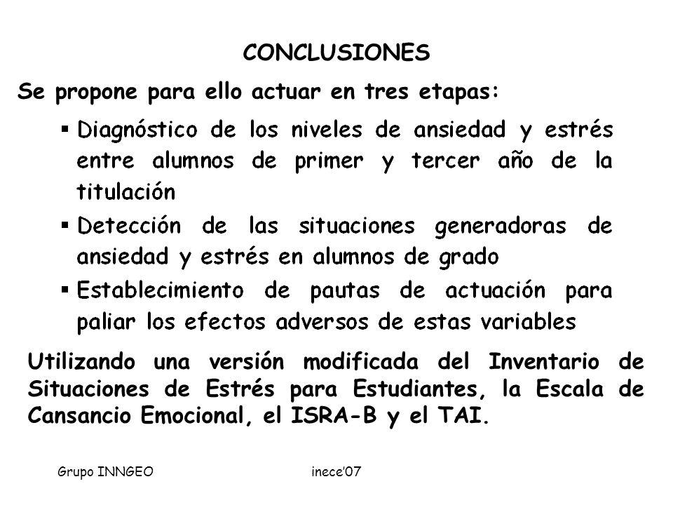 Grupo INNGEOinece07 Se propone para ello actuar en tres etapas: CONCLUSIONES Utilizando una versión modificada del Inventario de Situaciones de Estrés