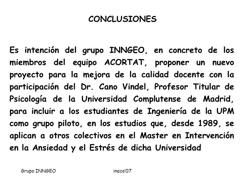 Grupo INNGEOinece07 Es intención del grupo INNGEO, en concreto de los miembros del equipo ACORTAT, proponer un nuevo proyecto para la mejora de la cal