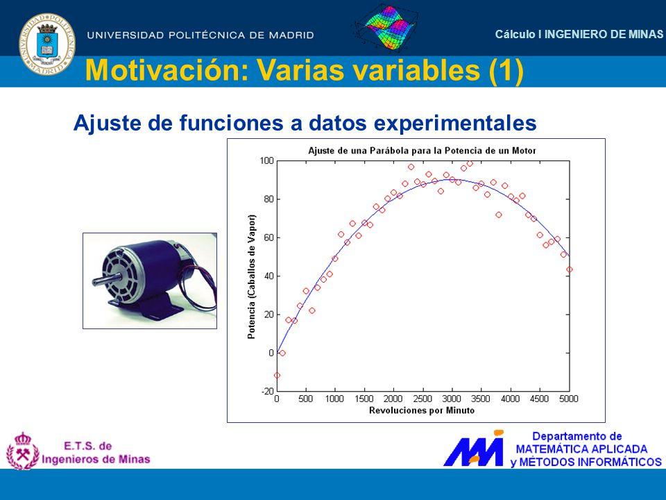 Cálculo I INGENIERO DE MINAS Motivación: Varias variables (1) Ajuste de funciones a datos experimentales