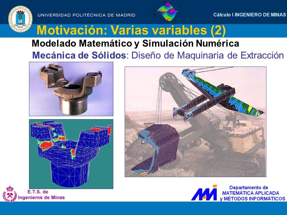 Cálculo I INGENIERO DE MINAS Motivación: Varias variables (2) Mecánica de Sólidos: Diseño de Maquinaria de Extracción Modelado Matemático y Simulación