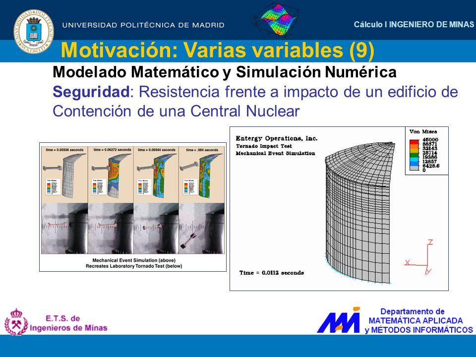 Cálculo I INGENIERO DE MINAS Motivación: Varias variables (9) Modelado Matemático y Simulación Numérica Seguridad: Resistencia frente a impacto de un
