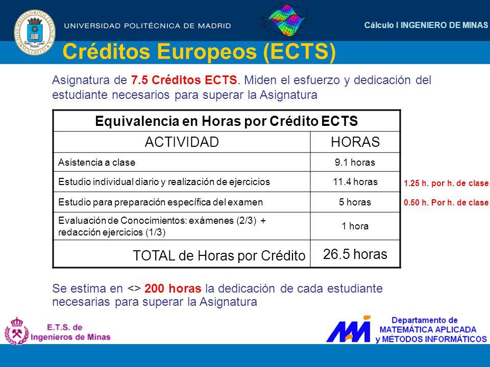 Cálculo I INGENIERO DE MINAS Créditos Europeos (ECTS) Asignatura de 7.5 Créditos ECTS. Miden el esfuerzo y dedicación del estudiante necesarios para s