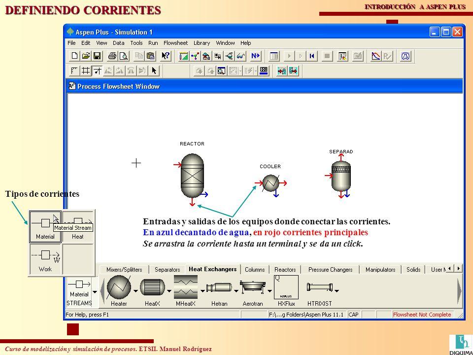 Curso de modelización y simulación de procesos. ETSII. Manuel Rodríguez INTRODUCCIÓN A ASPEN PLUS DEFINIENDO CORRIENTES Tipos de corrientes Entradas y