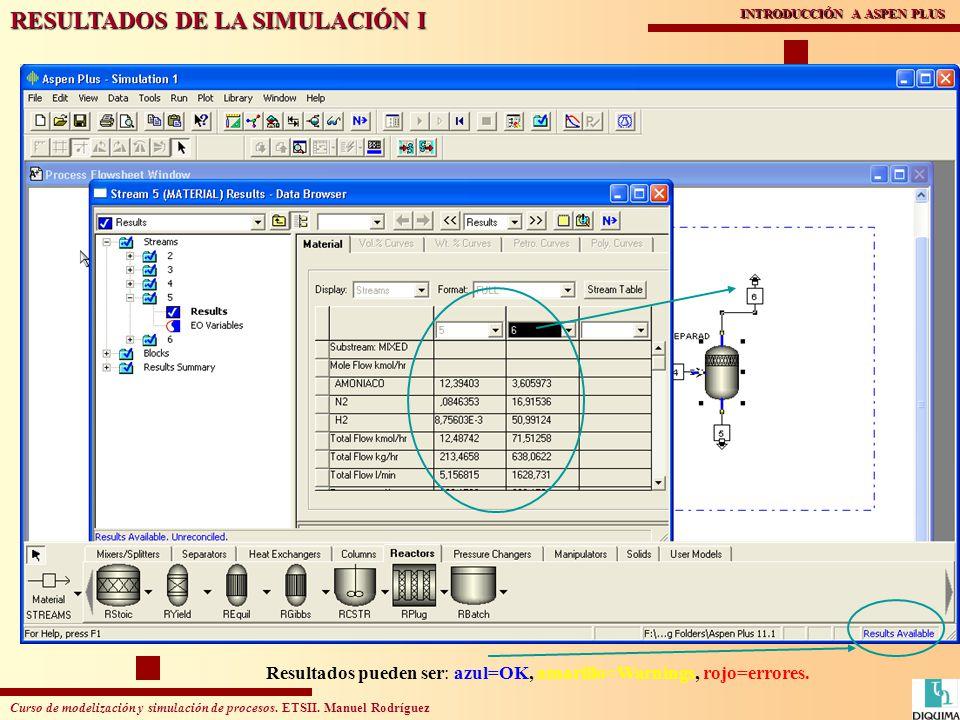 Curso de modelización y simulación de procesos. ETSII. Manuel Rodríguez INTRODUCCIÓN A ASPEN PLUS Resultados pueden ser: azul=OK, amarillo=Warnings, r