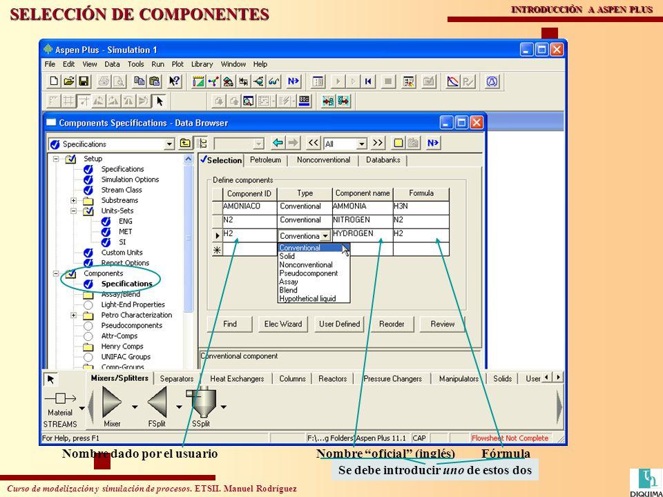 Curso de modelización y simulación de procesos. ETSII. Manuel Rodríguez INTRODUCCIÓN A ASPEN PLUS SELECCIÓN DE COMPONENTES Nombre dado por el usuarioN