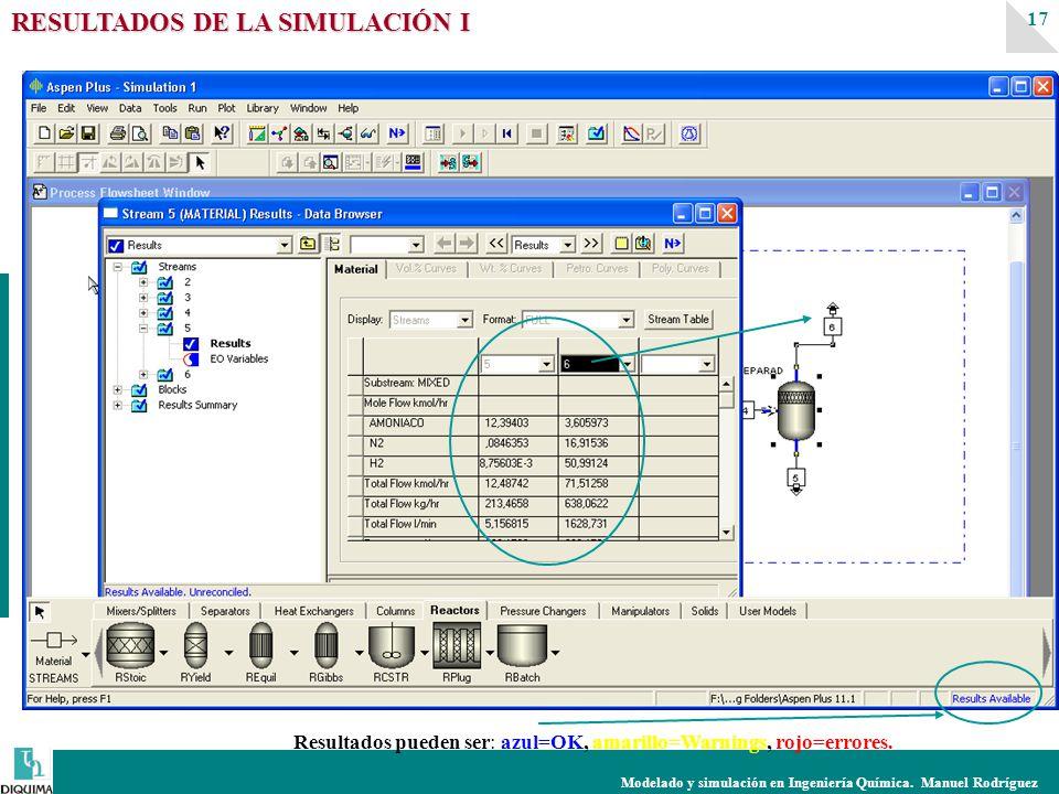 Modelado y simulación en Ingeniería Química. Manuel Rodríguez 17 Resultados pueden ser: azul=OK, amarillo=Warnings, rojo=errores. RESULTADOS DE LA SIM