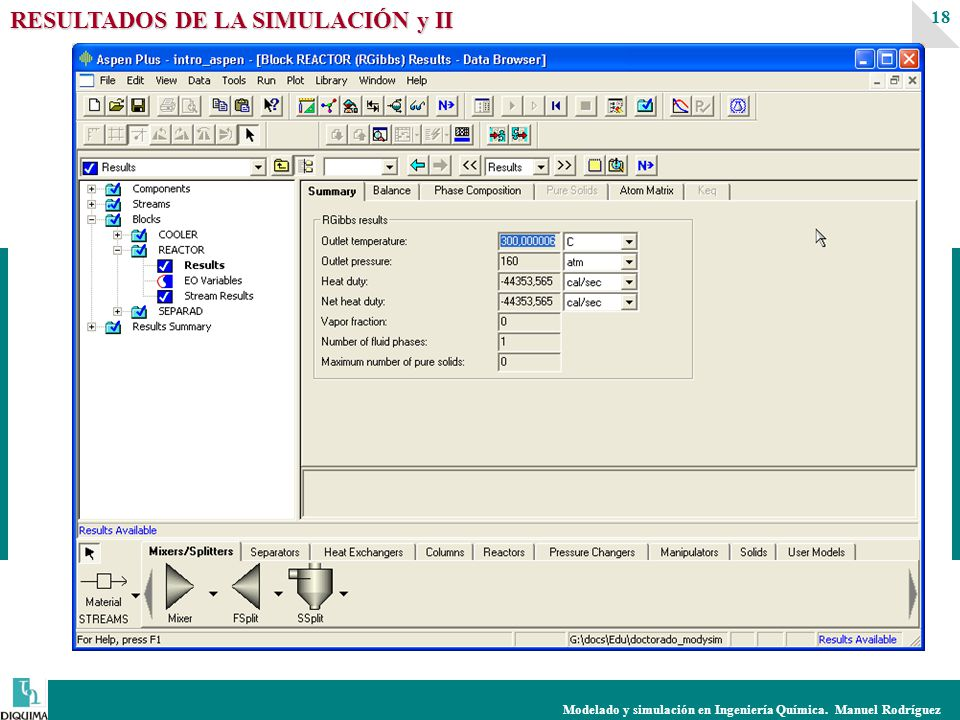 Modelado y simulación en Ingeniería Química. Manuel Rodríguez 18 RESULTADOS DE LA SIMULACIÓN y II