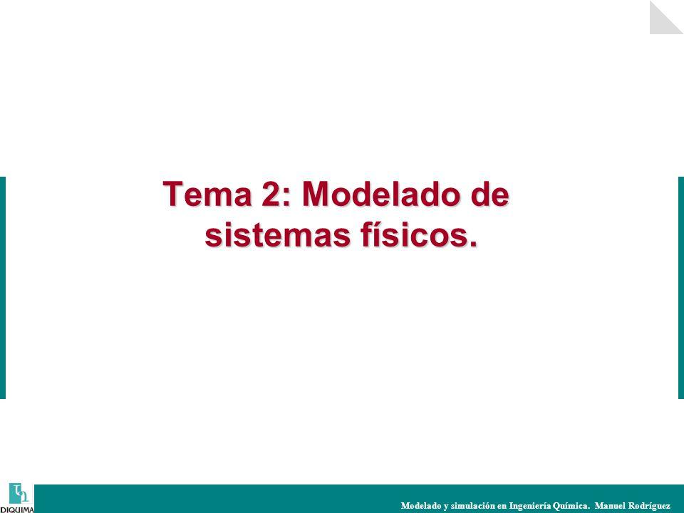 Modelado y simulación en Ingeniería Química. Manuel Rodríguez Tema 2: Modelado de sistemas físicos.