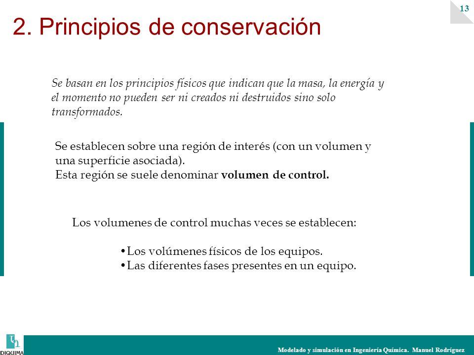 Modelado y simulación en Ingeniería Química.Manuel Rodríguez 13 2.