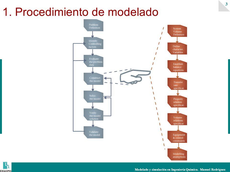 Modelado y simulación en Ingeniería Química. Manuel Rodríguez 14 Ejemplos de volúmenes de control
