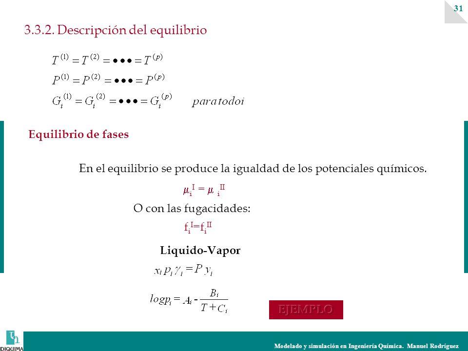 Modelado y simulación en Ingeniería Química.Manuel Rodríguez 31 i I = i II 3.3.2.