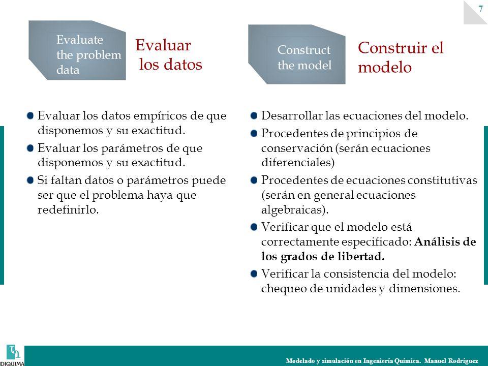 Modelado y simulación en Ingeniería Química. Manuel Rodríguez 38 4. Ejercicios y aplicaciones.