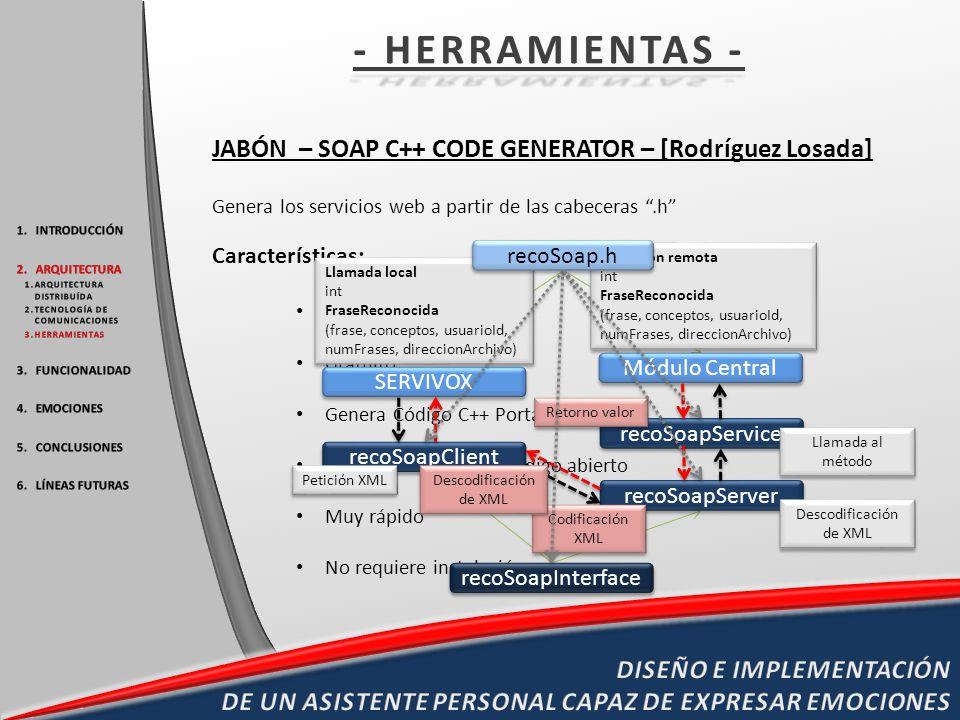 JABÓN – SOAP C++ CODE GENERATOR – [Rodríguez Losada] Genera los servicios web a partir de las cabeceras.h Características: Fácil utilización Gratuito