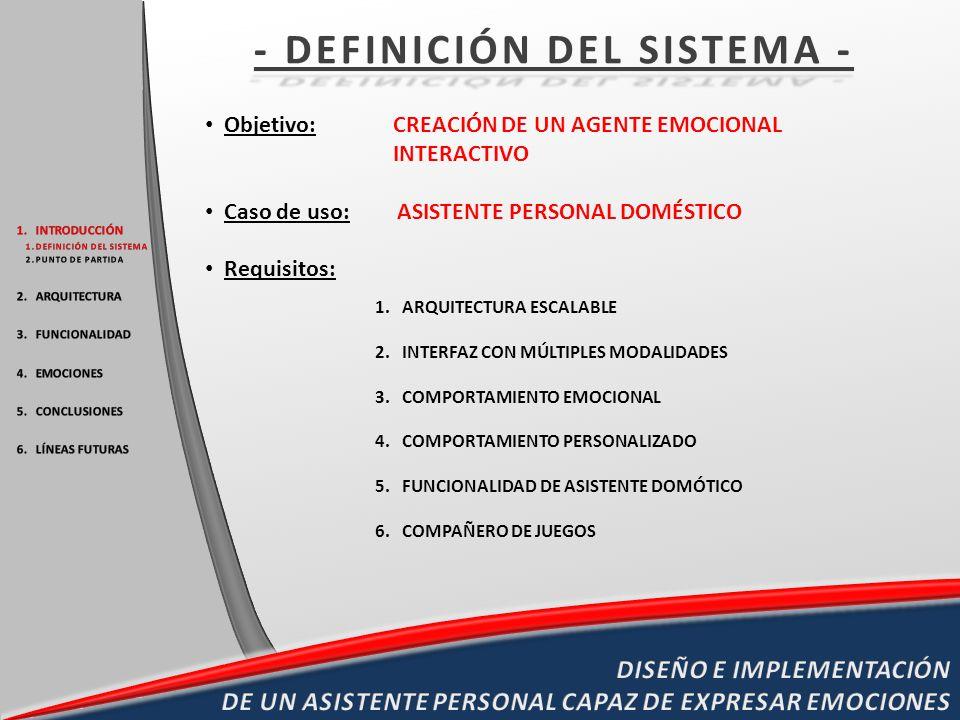 Objetivo: CREACIÓN DE UN AGENTE EMOCIONAL INTERACTIVO Caso de uso:ASISTENTE PERSONAL DOMÉSTICO Requisitos: 1.ARQUITECTURA ESCALABLE 2.INTERFAZ CON MÚL