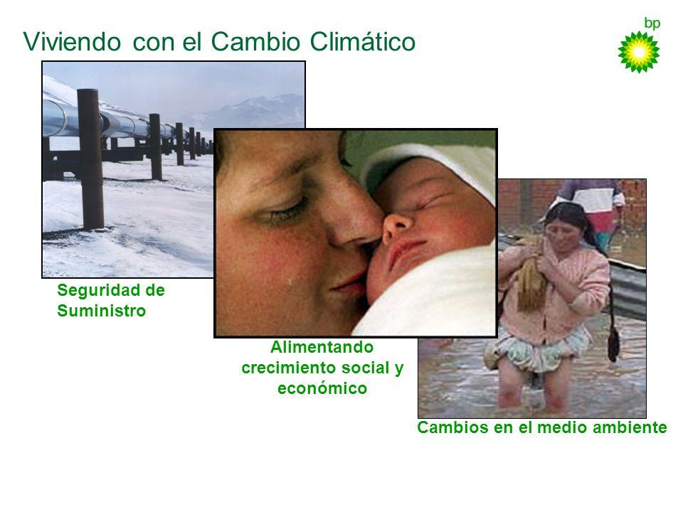 Viviendo con el Cambio Climático Seguridad de Suministro Cambios en el medio ambiente Alimentando crecimiento social y económico