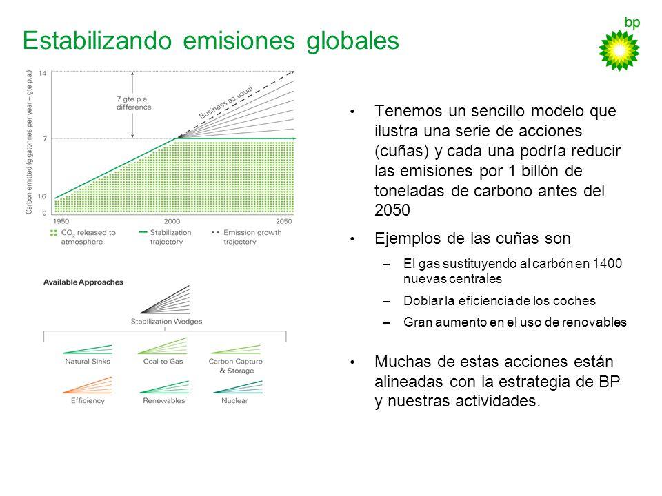 Estabilizando emisiones globales Tenemos un sencillo modelo que ilustra una serie de acciones (cuñas) y cada una podría reducir las emisiones por 1 bi