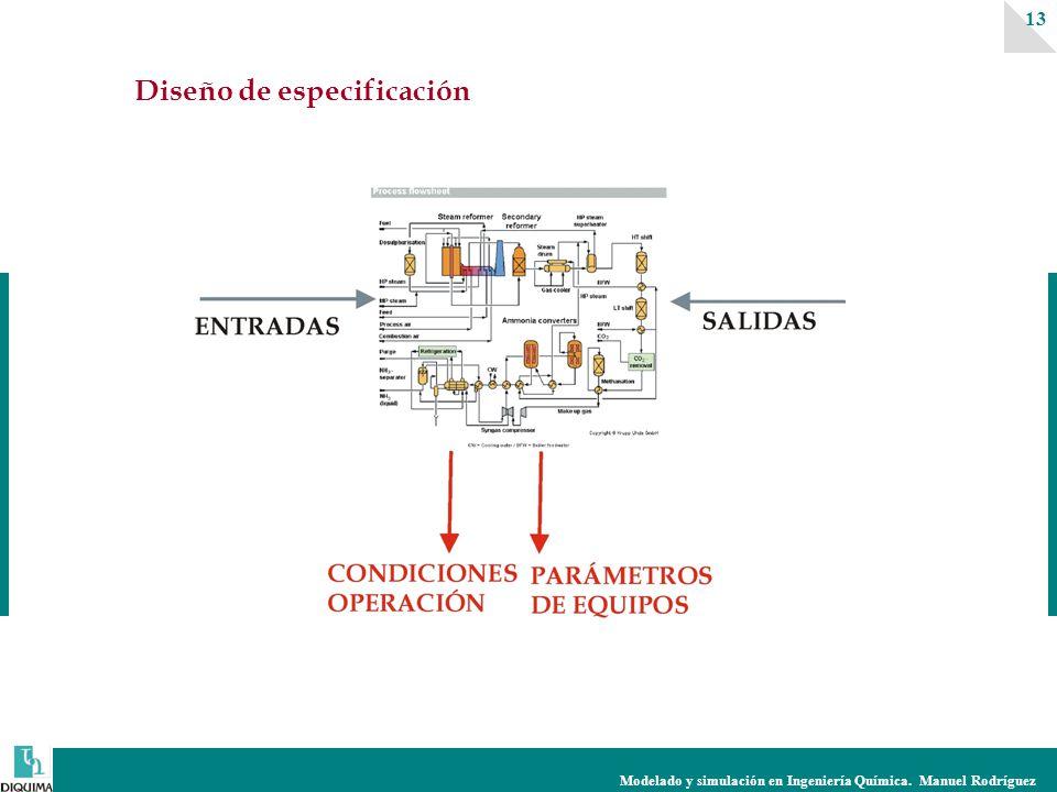 Modelado y simulación en Ingeniería Química. Manuel Rodríguez 13 Diseño de especificación