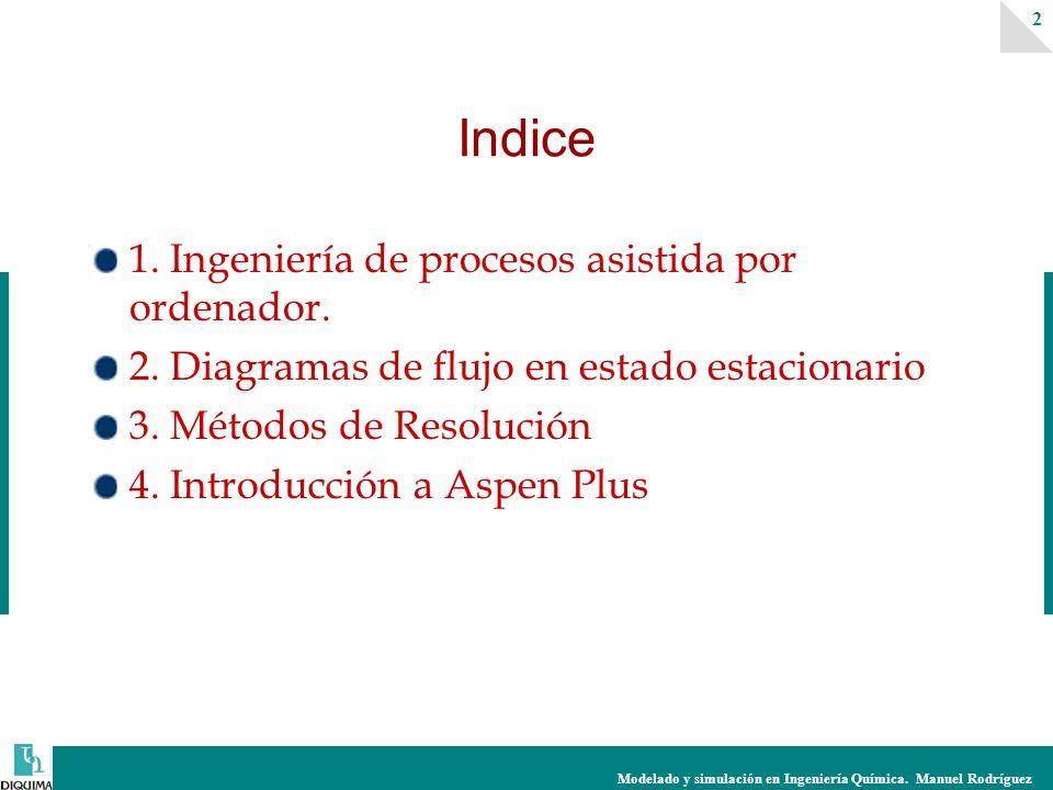 Modelado y simulación en Ingeniería Química.Manuel Rodríguez 2 1.