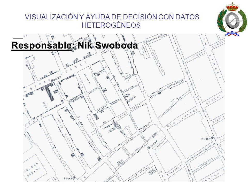 VISUALIZACIÓN Y AYUDA DE DECISIÓN CON DATOS HETEROGÉNEOS Responsable: Nik Swoboda