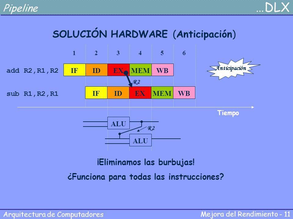 Mejora del Rendimiento - 11 Arquitectura de Computadores Pipeline …DLX SOLUCIÓN HARDWARE (Anticipación) add R2,R1,R2 Tiempo 123456 sub R1,R2,R1 ¡Elimi