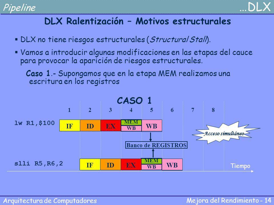 Mejora del Rendimiento - 14 Arquitectura de Computadores Pipeline …DLX DLX Ralentización – Motivos estructurales DLX no tiene riesgos estructurales (S