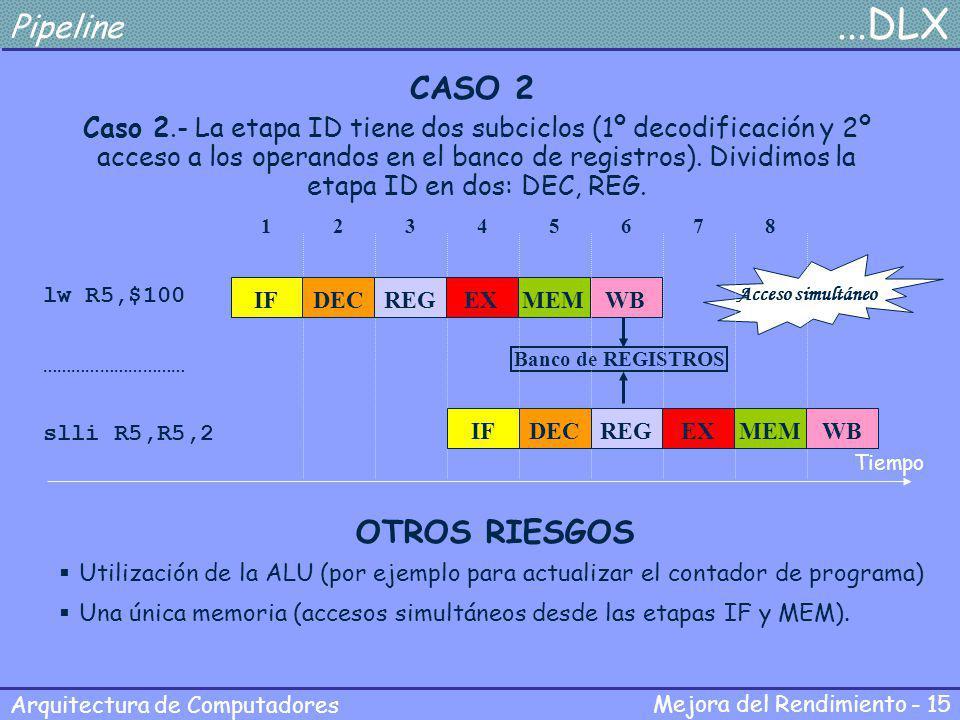 Mejora del Rendimiento - 15 Arquitectura de Computadores Pipeline...DLX Banco de REGISTROS Acceso simultáneo OTROS RIESGOS Utilización de la ALU (por