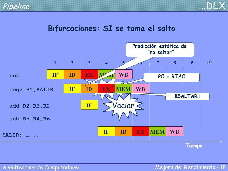 Mejora del Rendimiento - 18 Arquitectura de Computadores Pipeline...DLX Bifurcaciones: SI se toma el salto nop beqz R1,SALIR add R2,R3,R2 Tiempo 12345