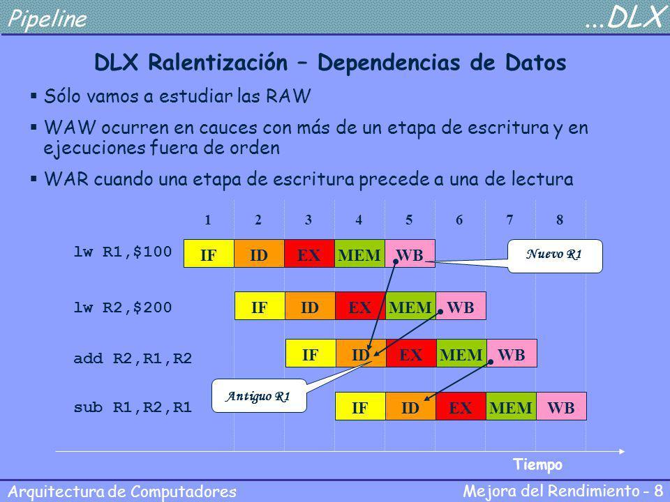 Mejora del Rendimiento - 8 Arquitectura de Computadores Pipeline...DLX DLX Ralentización – Dependencias de Datos Sólo vamos a estudiar las RAW WAW ocu