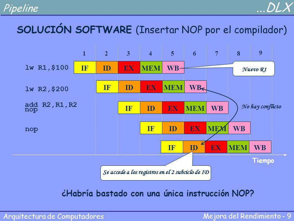 Mejora del Rendimiento - 9 Arquitectura de Computadores Pipeline...DLX SOLUCIÓN SOFTWARE (Insertar NOP por el compilador) lw R1,$100 lw R2,$200 add R2