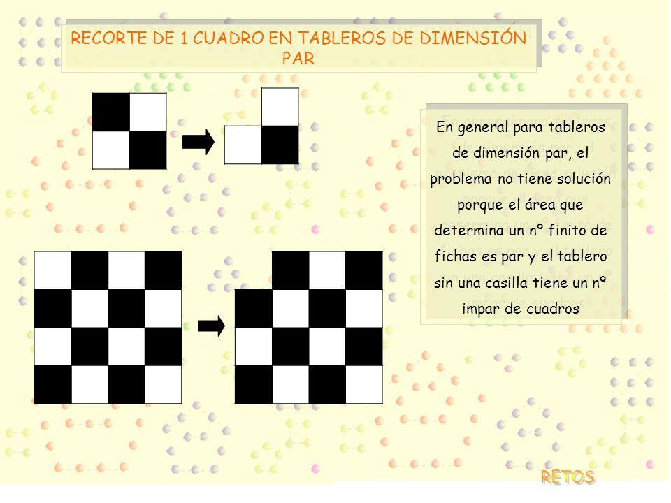 En general para tableros de dimensión par, el problema no tiene solución porque el área que determina un nº finito de fichas es par y el tablero sin una casilla tiene un nº impar de cuadros RECORTE DE 1 CUADRO EN TABLEROS DE DIMENSIÓN PAR
