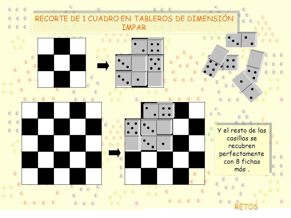 RECORTE DE 1 CUADRO EN TABLEROS DE DIMENSIÓN IMPAR Y el resto de las casillas se recubren perfectamente con 8 fichas más.