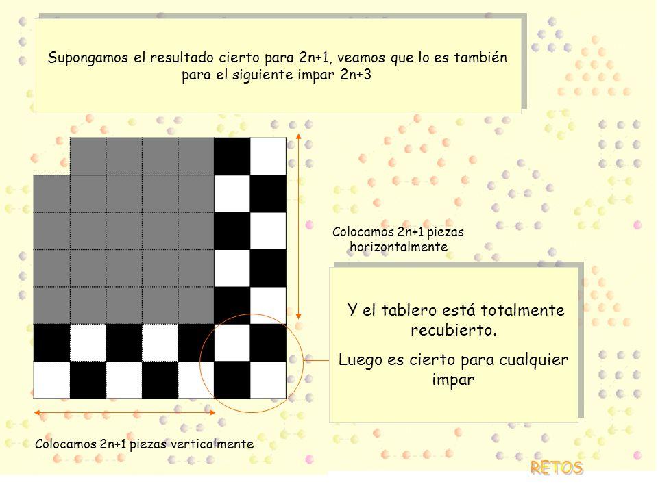 Supongamos el resultado cierto para 2n+1, veamos que lo es también para el siguiente impar 2n+3 Colocamos 2n+1 piezas horizontalmente Colocamos 2n+1 piezas verticalmente Colocamos 2 piezas como queramos Y el tablero está totalmente recubierto.