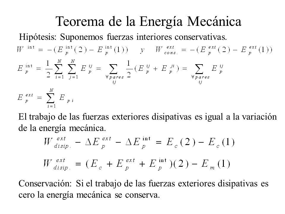 El trabajo de las fuerzas exteriores disipativas es igual a la variación de la energía mecánica. Teorema de la Energía Mecánica Hipótesis: Suponemos f