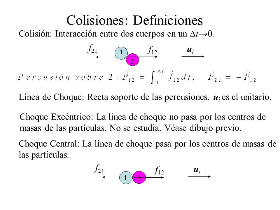 Colisión: Interacción entre dos cuerpos en un t0. Colisiones: Definiciones f 12 f 21 ulul Línea de Choque: Recta soporte de las percusiones. u l es el