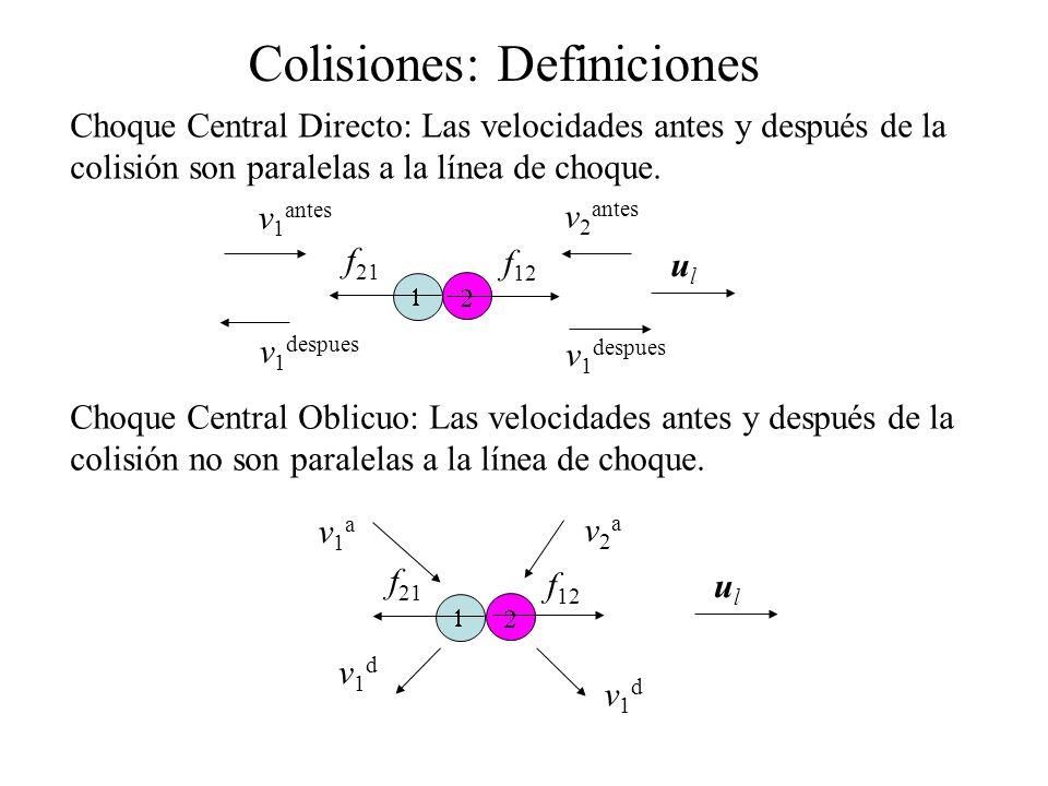 f 12 Choque Central Directo: Las velocidades antes y después de la colisión son paralelas a la línea de choque. Colisiones: Definiciones f 21 ulul v 1