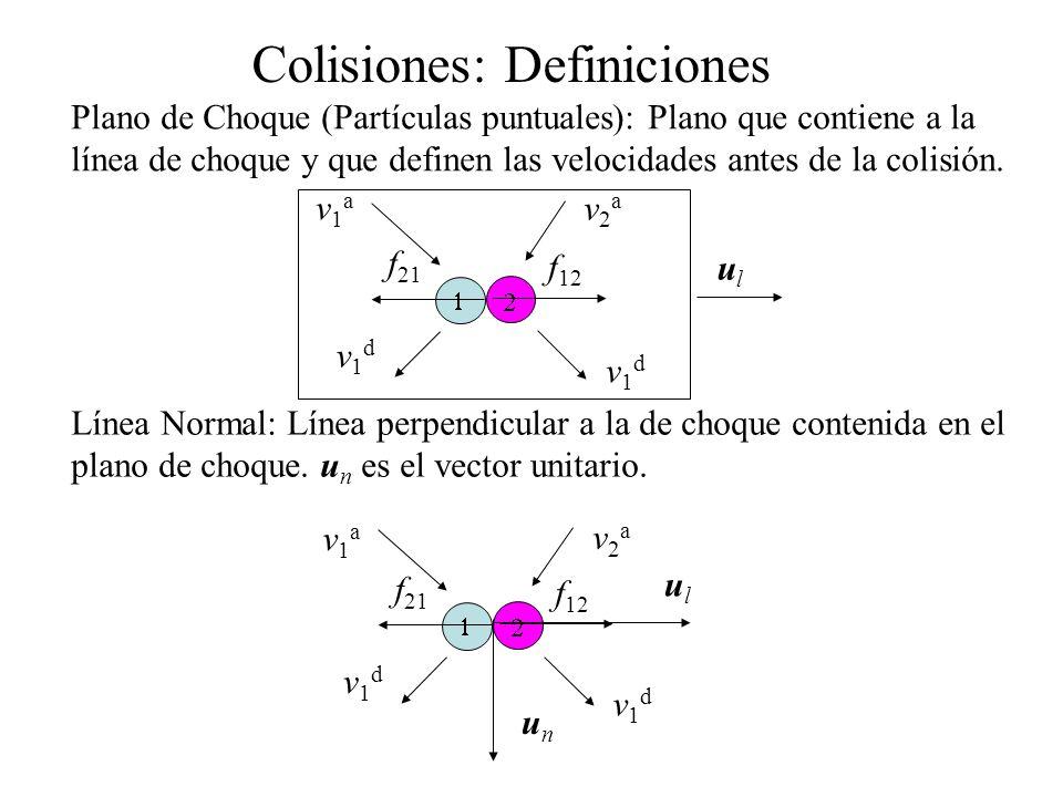 Plano de Choque (Partículas puntuales): Plano que contiene a la línea de choque y que definen las velocidades antes de la colisión. Colisiones: Defini