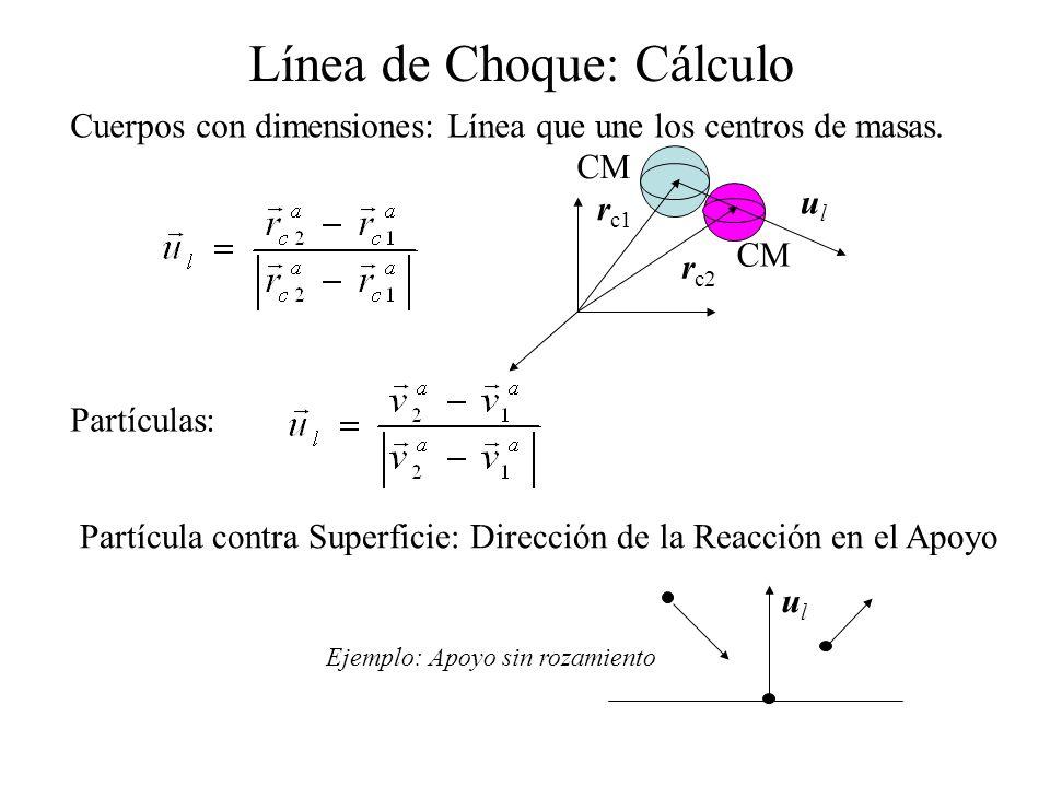 Cuerpos con dimensiones: Línea que une los centros de masas. Línea de Choque: Cálculo r c2 r c1 ulul Partículas: Partícula contra Superficie: Direcció
