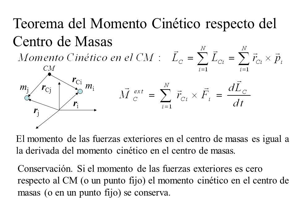 El momento de las fuerzas exteriores en el centro de masas es igual a la derivada del momento cinético en el centro de masas. Teorema del Momento Ciné