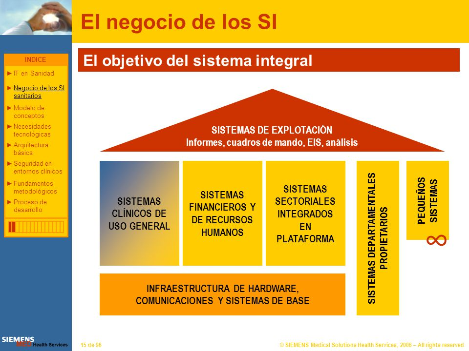 © SIEMENS Medical Solutions Health Services, 2006 – All rights reserved15 de 96 El negocio de los SI El objetivo del sistema integral INFRAESTRUCTURA