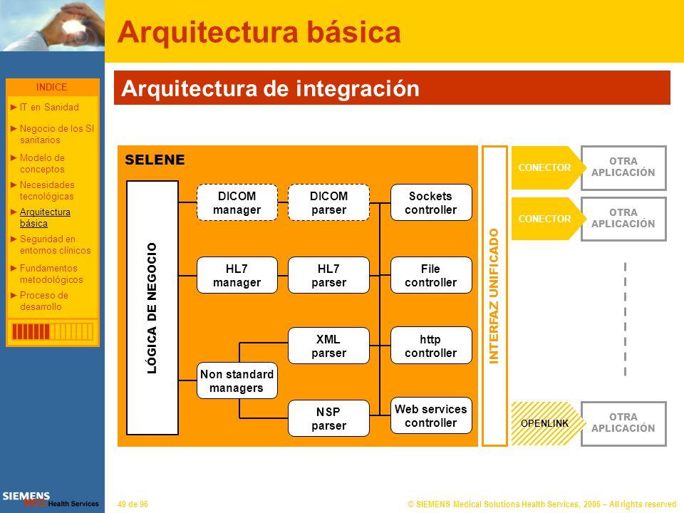 © SIEMENS Medical Solutions Health Services, 2006 – All rights reserved49 de 96 Arquitectura básica Arquitectura de integración OTRA APLICACIÓN CONECT