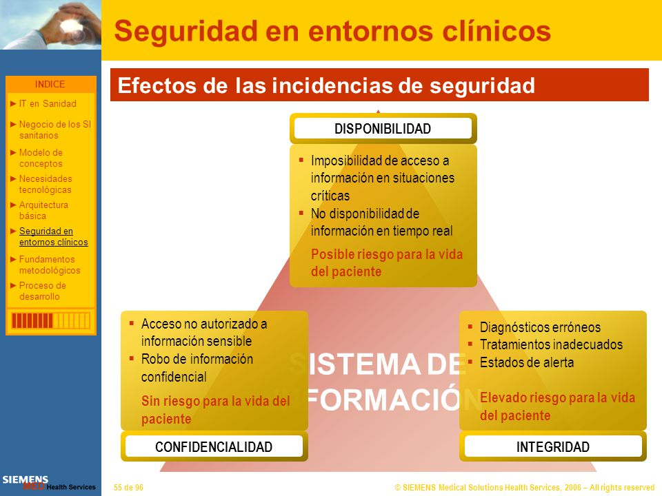 © SIEMENS Medical Solutions Health Services, 2006 – All rights reserved55 de 96 Seguridad en entornos clínicos Efectos de las incidencias de seguridad