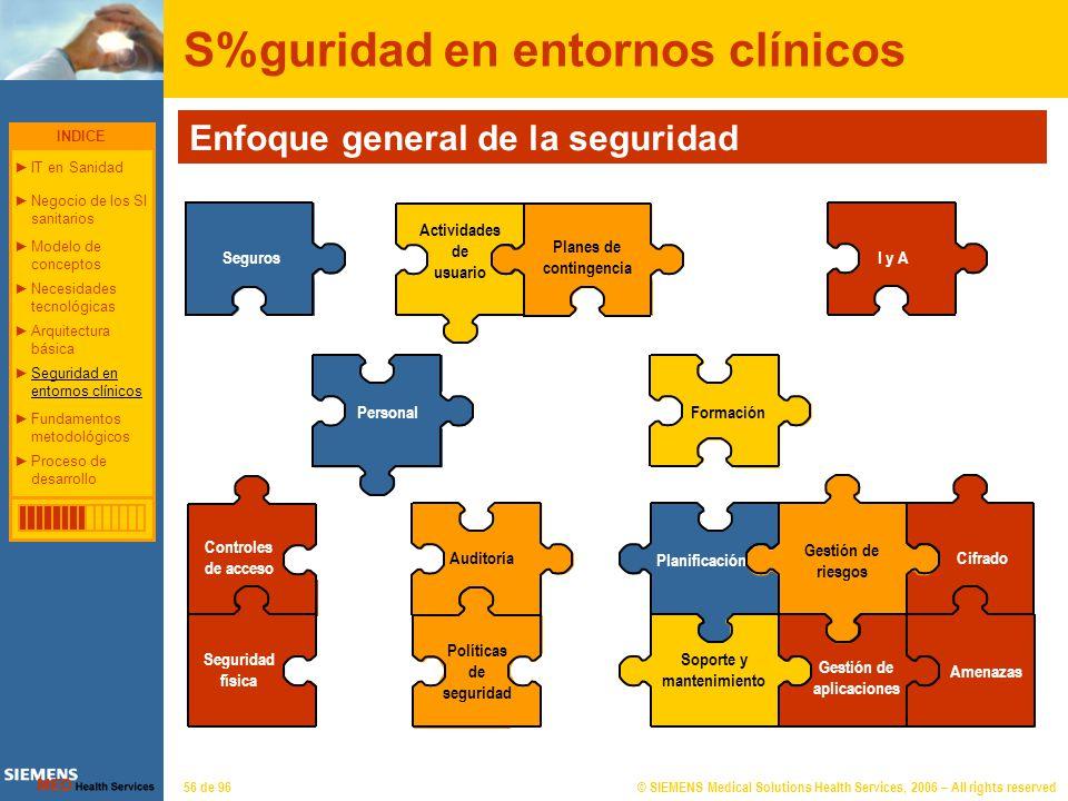 © SIEMENS Medical Solutions Health Services, 2006 – All rights reserved56 de 96 S%guridad en entornos clínicos I y A Controles de acceso Seguros Perso