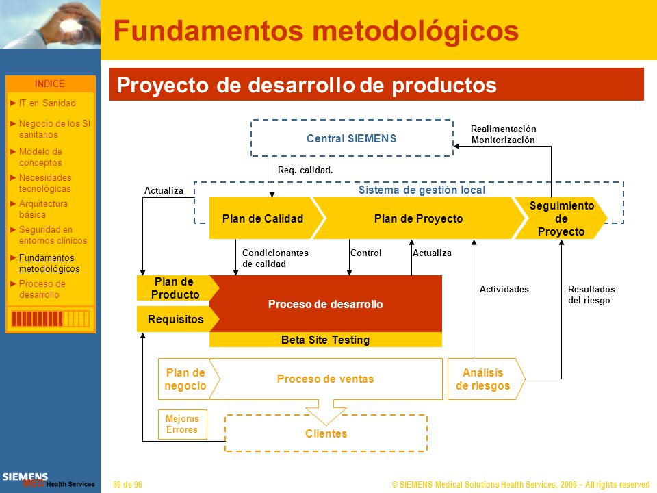 © SIEMENS Medical Solutions Health Services, 2006 – All rights reserved69 de 96 Clientes Fundamentos metodológicos Central SIEMENS Plan de CalidadPlan