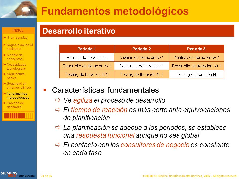 © SIEMENS Medical Solutions Health Services, 2006 – All rights reserved74 de 96 Fundamentos metodológicos Desarrollo iterativo Características fundame